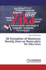 3D Perception of Maximum Density Zone on Rama plots for Zika virus