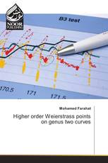 Higher order Weierstrass points on genus two curves