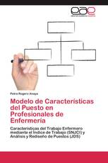Modelo de Características del Puesto en Profesionales de Enfermería