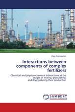 Interactions between components of complex fertilizers