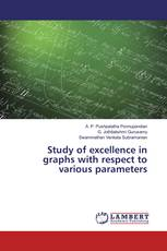 Study of excellence in graphs with respect to various parameters