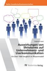 Auswirkungen von Shitstorms auf Unternehmens- und Userkommunikation