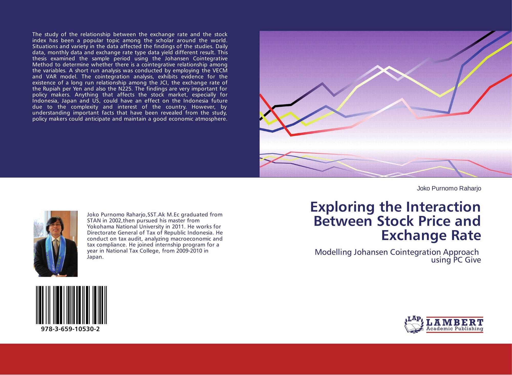 Interaction Between Stock Price